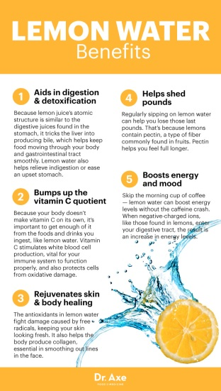 LemonWaterBenefits.jpg